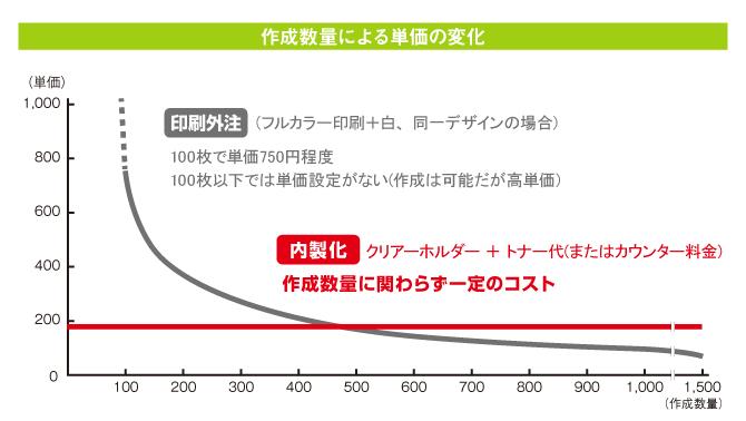 04-03-オンデマンド・クリアーホルダー_07