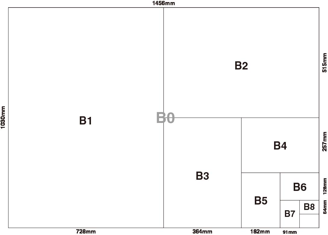用紙 b5